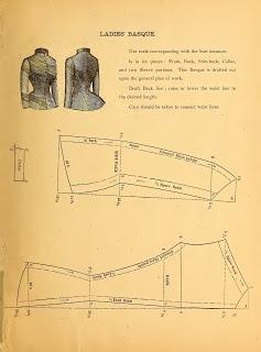 [XIX Tournures Queue d'écrevisse] Diagramme robe 1882 81f2d1b88dc076c7eacde1800300ab08