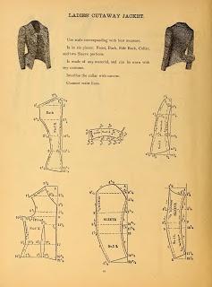 [XIX Tournures Queue d'écrevisse] Diagramme robe 1882 A4d243fafc6a883f6131d2bc7faabd0c