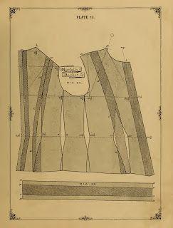 [XIX Tournures Queue d'écrevisse] Diagramme robe 1882 D97d73d4056a8df9b1b418b5afc56bfb