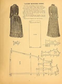 [XIX Tournures Queue d'écrevisse] Diagramme robe 1882 Dc17d9fef5d6192fb4c7722a8a6abff3