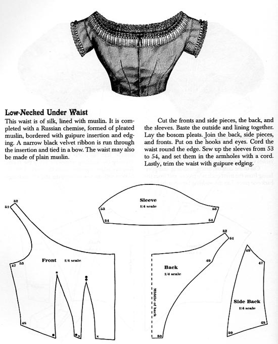 [XIX Crinolines] corsage robe et robe 0ea7b2b842cd3605a90715224a8cf522