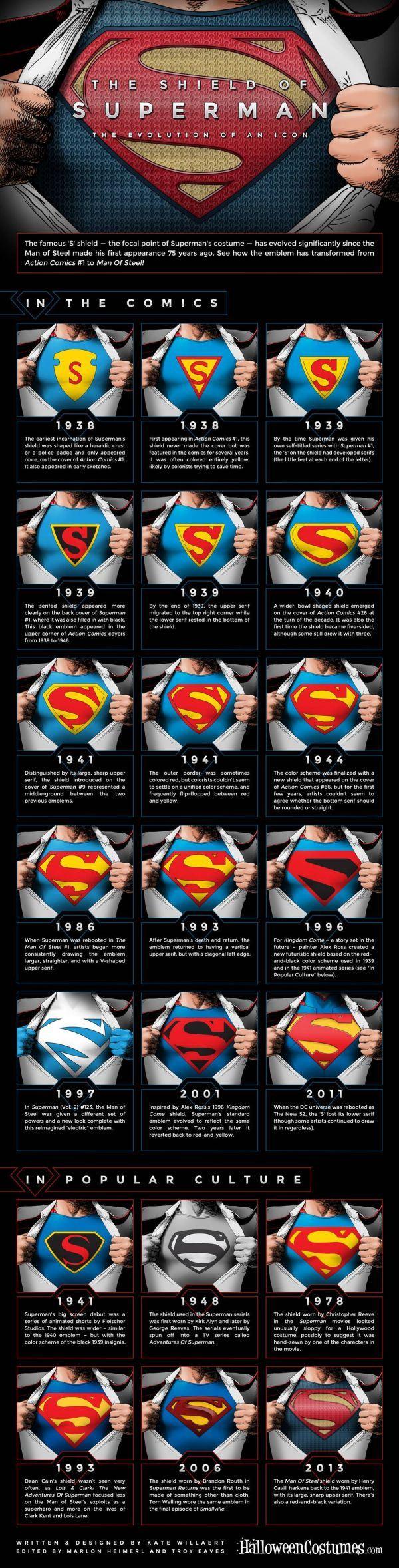 L'évolution de Superman en une infographie Evolution-of-the-S