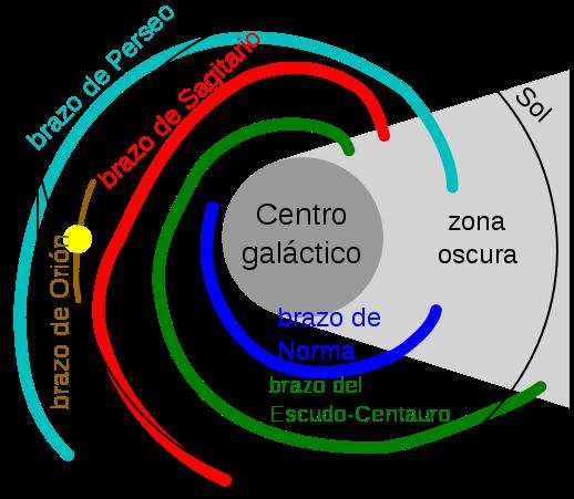Eventos en el cielo: eclipses y  otros fenómenos planetarios  - Página 13 Va-lctea-sistema-solar