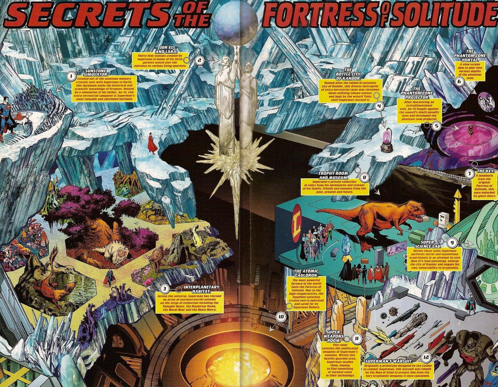 Les Ferrailleurs de la forteresse Fortress-of-solitude-new-earth-005-164181