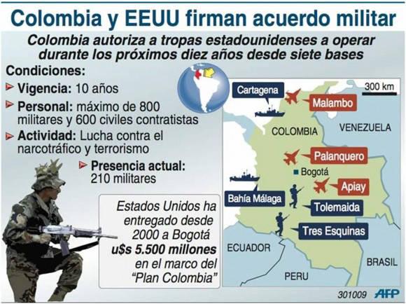 Táchira - Venezuela, Crisis economica - Página 21 Infografia-bases-militares-eeuu-colombia-580x434