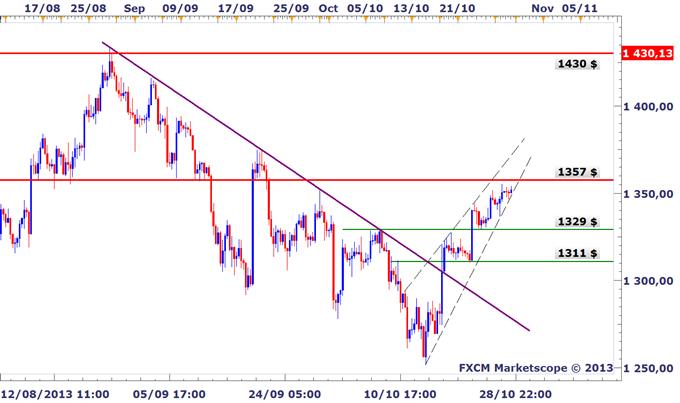Analyses Métaux Précieux - DailyFX.fr - Page 2 OR_La_hausse_pourrait_caler_avant_le_FOMC_body_XAUUSD_H6