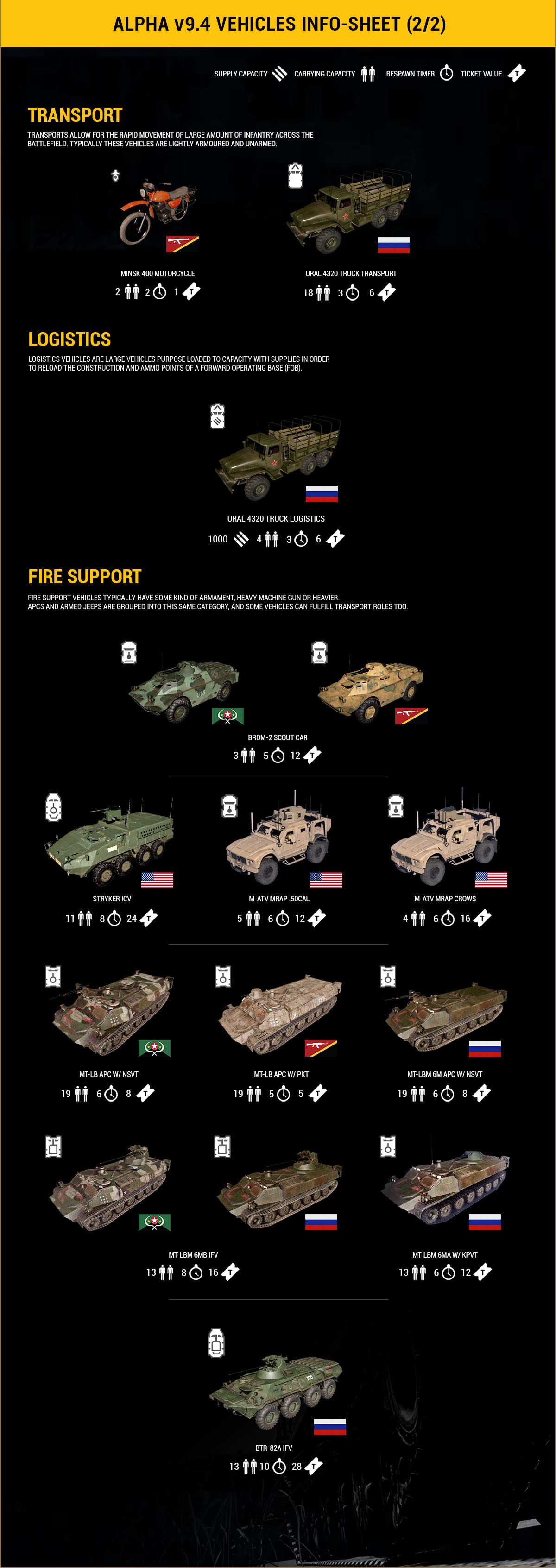 SQUAD - Page 2 Vehicletypes_v3_a95_p2