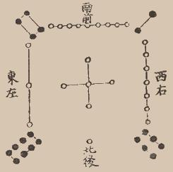 О переводе квадрата в равносторонний треугольник. (Ло-шу в Монаду Пифагора). 2