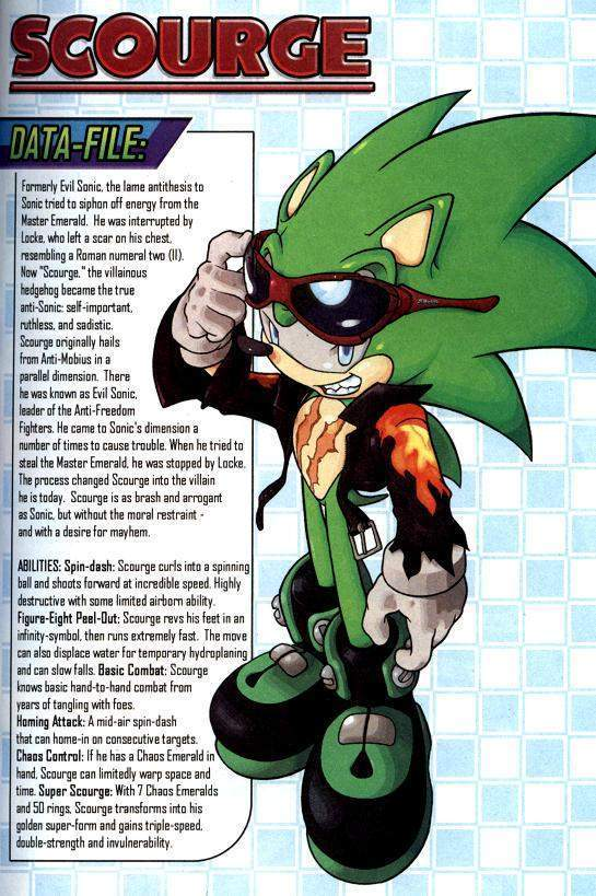 Sprite Topic Again (SSJ4 JUS) - Page 4 161_ScourgeProfile-11