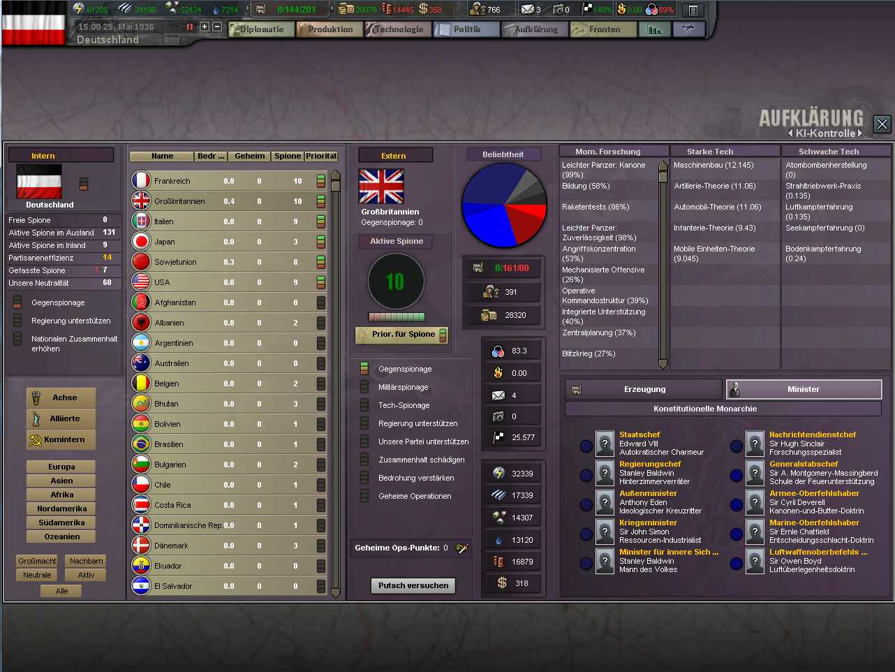 AHOI Mod - Widescreen for Std HOI3-TFH Tfh-wide-spionage-regierung