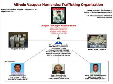 Dan 22 años de prisión a compadre de 'El Chapo' 091511-Alfredo-Vasquez-Hernandez-KPA-Press-Chart-f-440x327