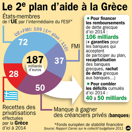 La Grèce sous perfusion 7722386294_le-plan-d-aide-a-la-grece-passe-le-test-allemand