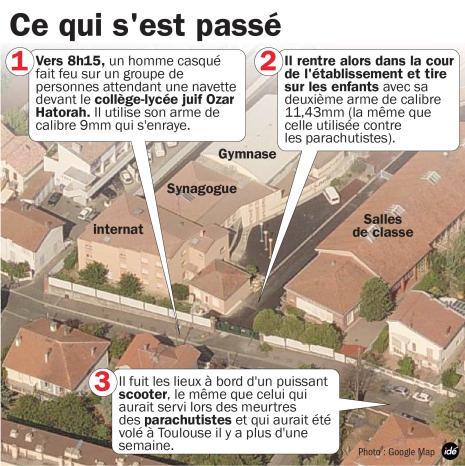 DEFIS ZOOM FRANCE 156 à 209 - (Novembre 2012/Juin 2014) - Page 66 7745693765_la-fusillade-de-toulouse