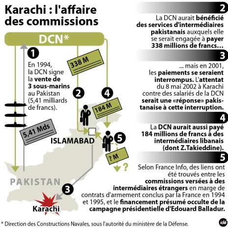 Affaire KARACHI 7761485657_l-affaire-karachi