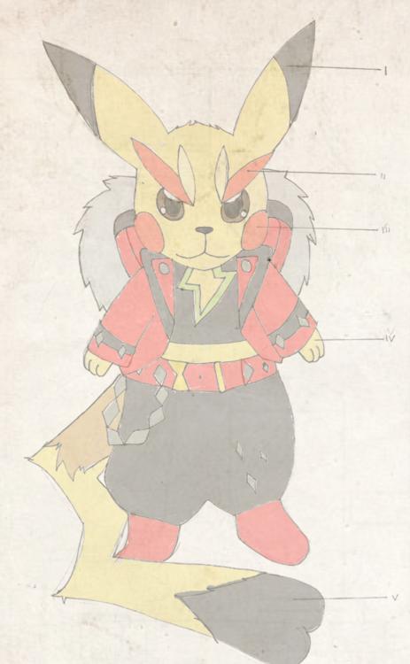 Dr. Mortimer Phene - In search of legendary pokemon Kyogre Tumblr_inline_nfwbub0brI1siplpa