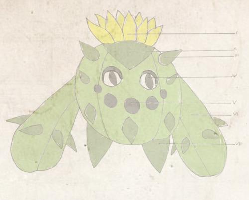 Dr. Mortimer Phene - In search of legendary pokemon Kyogre Tumblr_inline_ng7zhxeZaX1siplpa