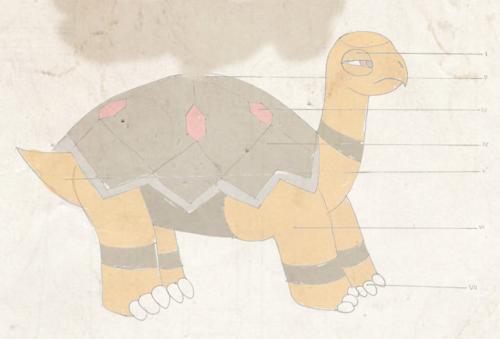 Dr. Mortimer Phene - In search of legendary pokemon Kyogre Tumblr_inline_ng7h76pu4m1siplpa