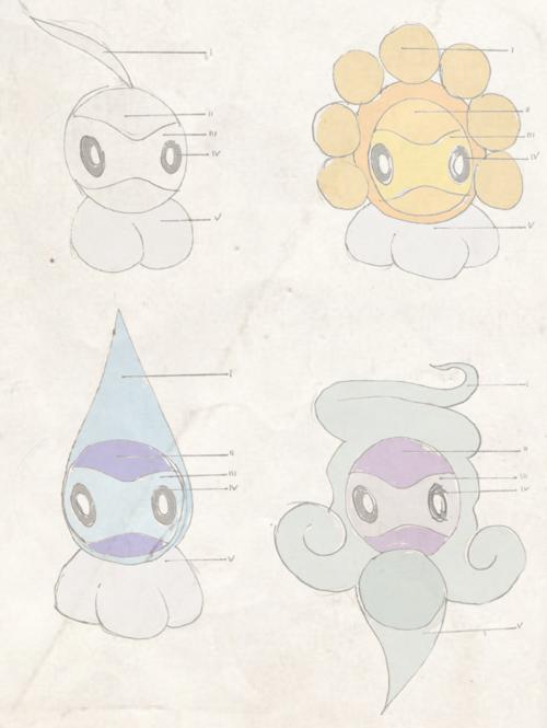 Dr. Mortimer Phene - In search of legendary pokemon Kyogre Tumblr_inline_ngb7bcvgb41siplpa