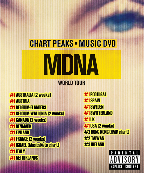 DVD 'The MDNA World Tour'  II - Página 4 Tumblr_inline_mtwugivZRQ1r5swg5
