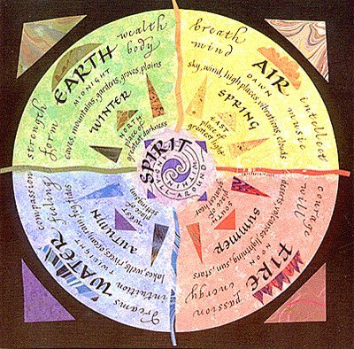 What is PAGANISM      Part one - Page 2 Tumblr_lagzhq3fPc1qd7cd2