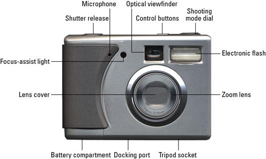 صور  توضح مكونات الكاميرا الرقمية بالتفصيل 133063.image0