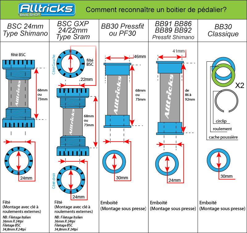 Changement boitier de pedalier Pressfit Shemas-boitier-pedalier(1)