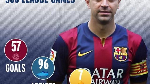 Spécial Messi et FCBarcelone (Part 2) - Page 11 Xavi_500.v1429978223
