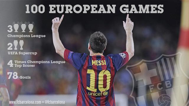 Spécial Messi et FCBarcelone (Part 2) - Page 12 Messi_100-eng.v1430950383