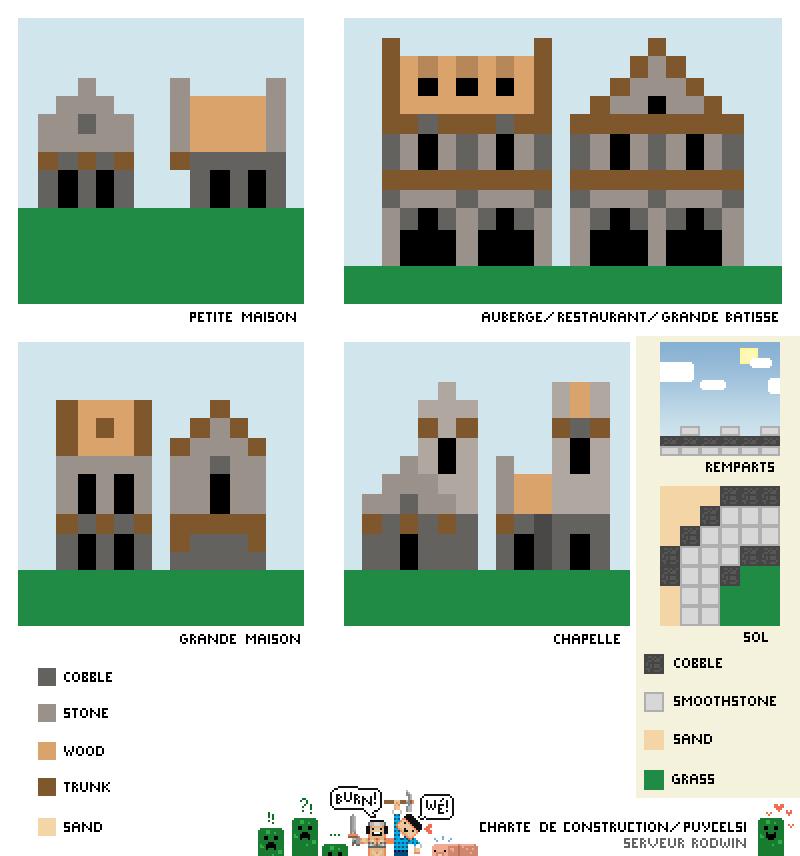 Village perché Pattern_puycelsi