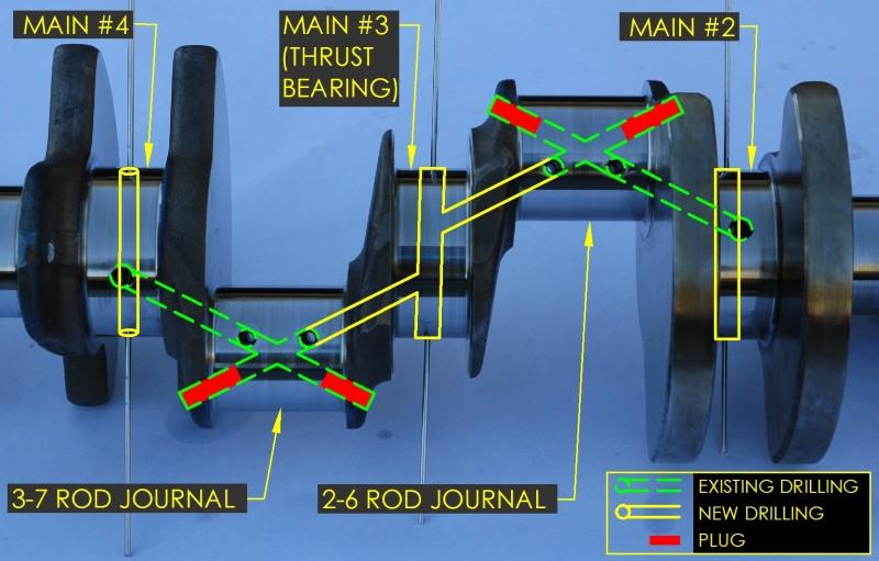 cross drill Crank2web
