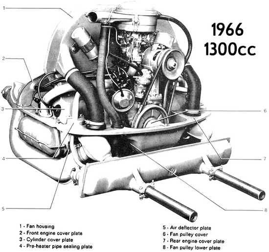 ¿A qué temperatura trabajan nuestros motores? 1966-1300-EngineTin-FactoryPhoto