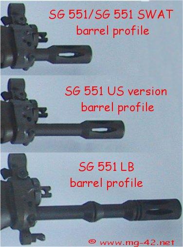 Sig551-2LB Sbpf