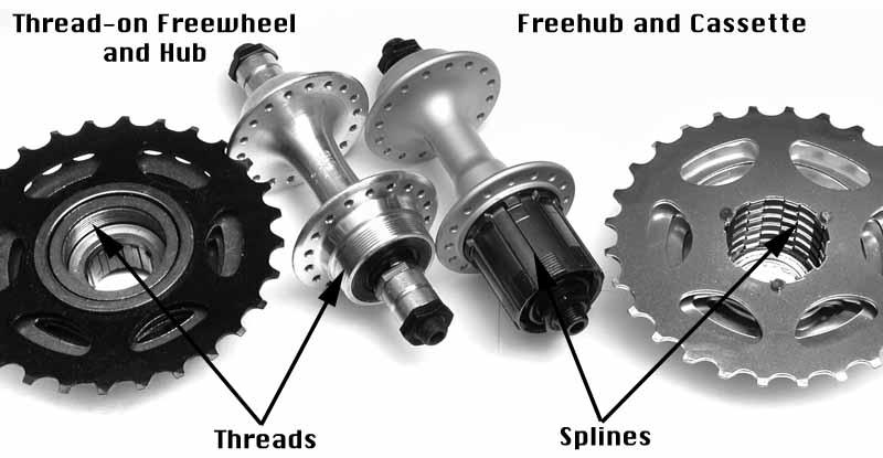 Brommie Carrera Freewheel-vs-k7