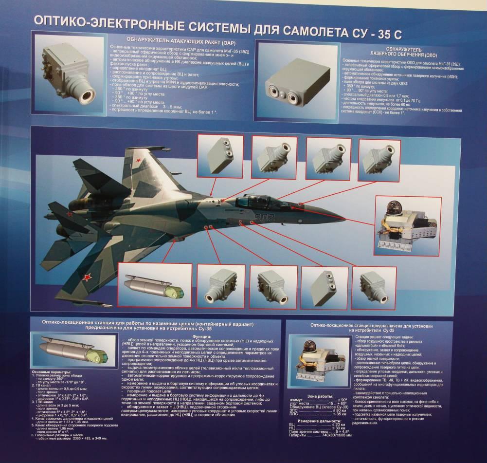 Su-35S: News - Page 3 IMG_1322