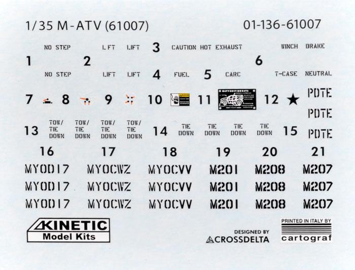 Nouveautés KINETIC MODEL Kinetic61007reviewbg_6