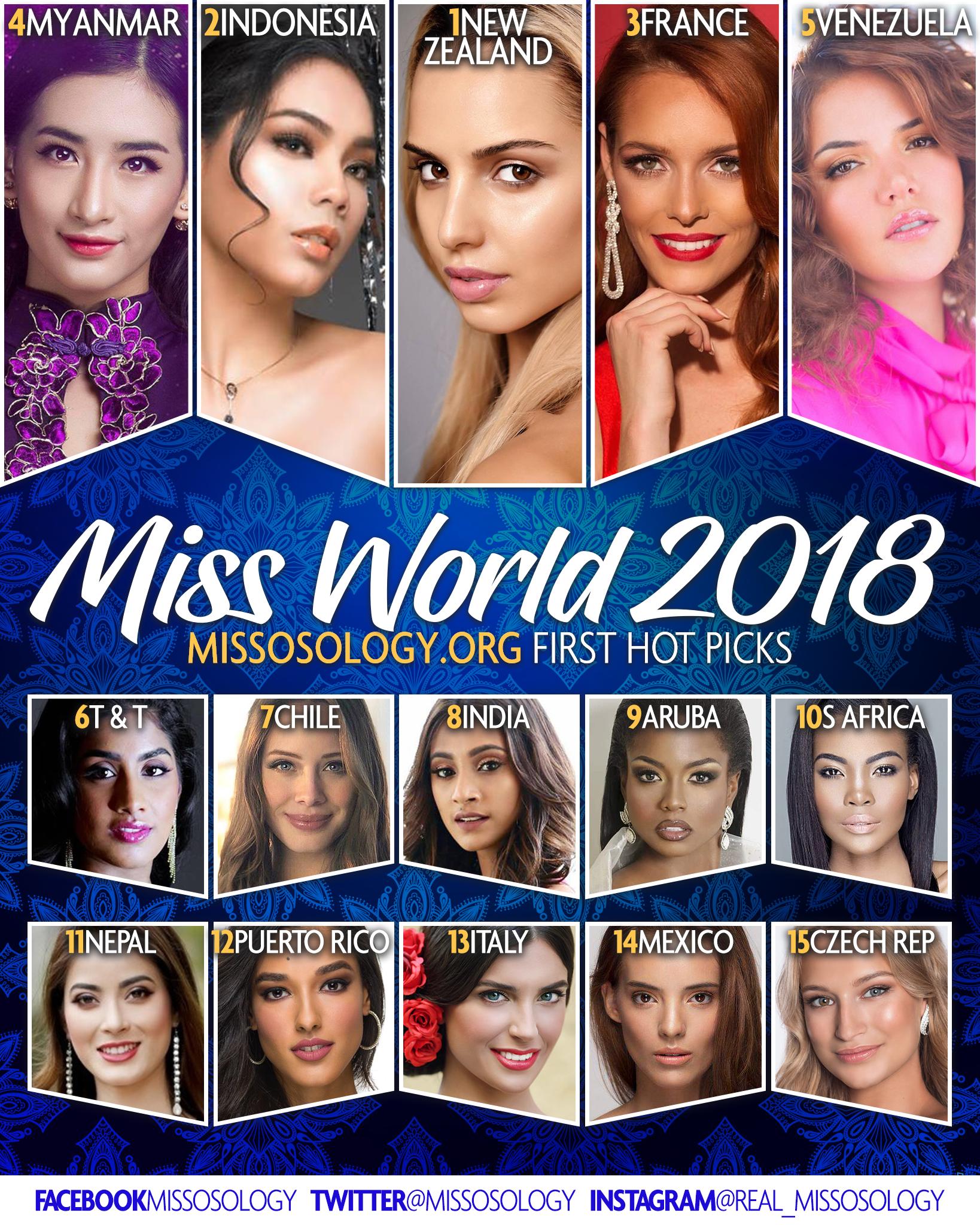 primero hot picks de missosology para miss world 2018. Misso-MW-HP-2018