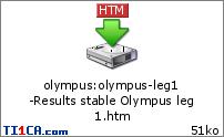 Rally Olympus  2fvdvzj