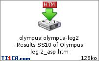 Rally Olympus  2m4nx6w4