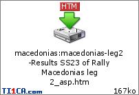 Rally Macedonias 3twnap