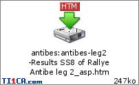 Rallye d'Antibes 4gm2xq28