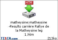 Rallye de la Matheysine (Coef 2)  7pevtts