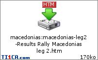 Rally Macedonias 82j2m82u