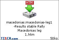 Rally Macedonias 8t7va
