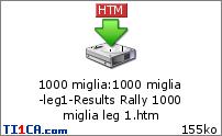 Rally 1000 miglia (Coef. 3) 9pk2aqq3