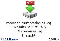 Rally Macedonias B25hru