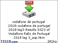Vodafone Rally de Portugal 2018 B2dt3