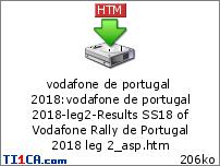 Vodafone Rally de Portugal 2018 B5nkk4bq
