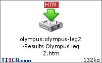Rally Olympus  B6z8n