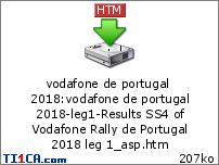 Vodafone Rally de Portugal 2018 Nt5k6j