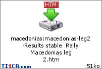 Rally Macedonias Shyvgw